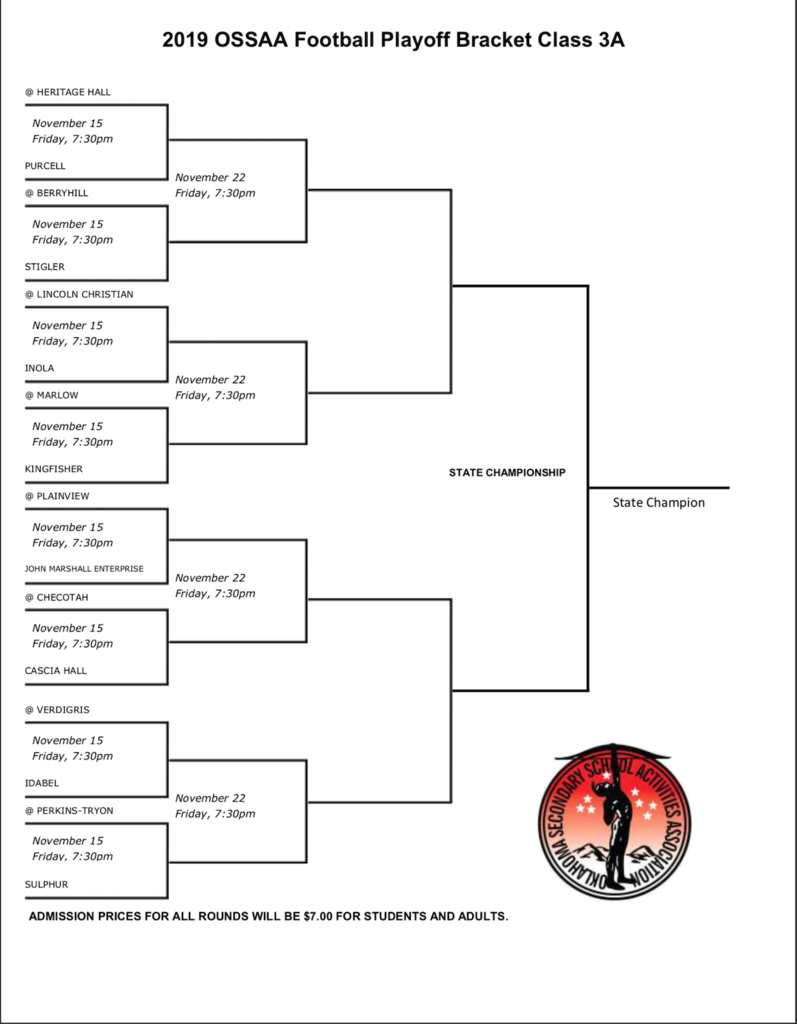 OSSAA Playoff Bracket